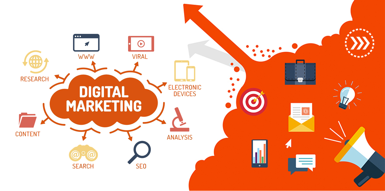 Digital Marketing Training in Madhapur | Extra Course